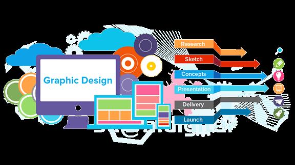creative web designing company in varanasi india